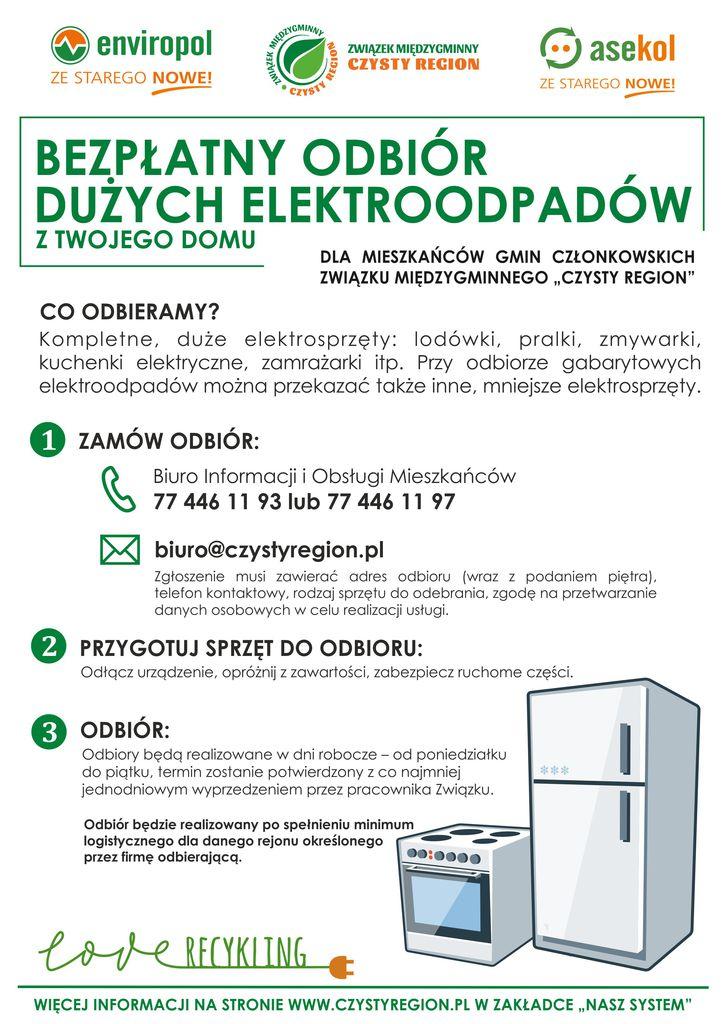 2 Bezpłatny odbiór dużych elektroodpadów z domów 2021 ZMCR Enviropol 2.jpeg